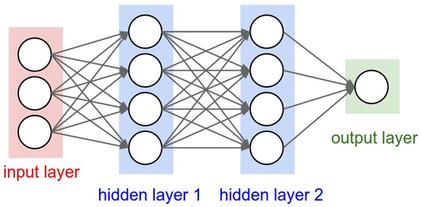 artificial intelligence surveillance