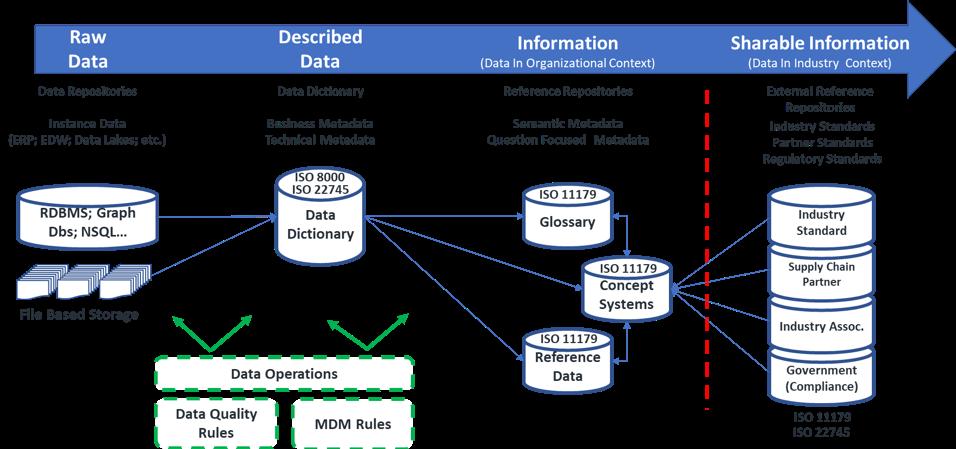 machine learning 2020 augmented analytics
