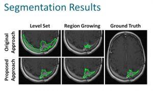process segmentation applications in healthcare
