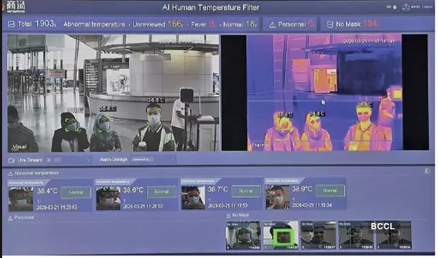 temperature mapping and social distancing with computer vision