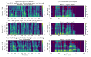 voice cloning with artificial intelligence