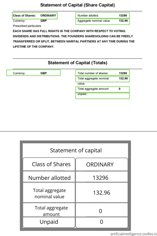 AI OCR for financial spreading
