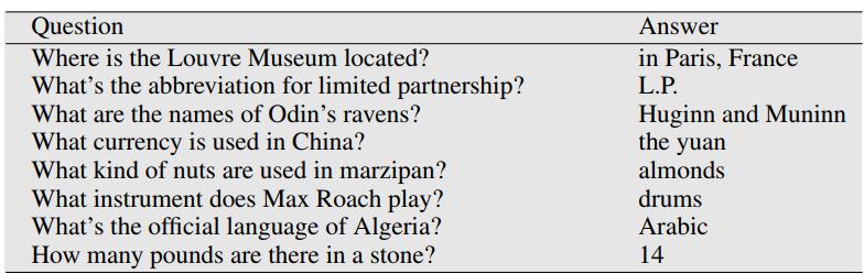 IR-based factoid QA systems