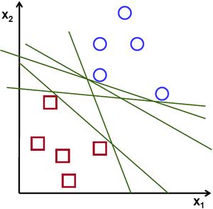 SVM machine learning algorithms