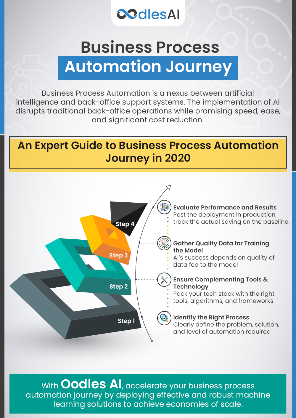Business process automation AI