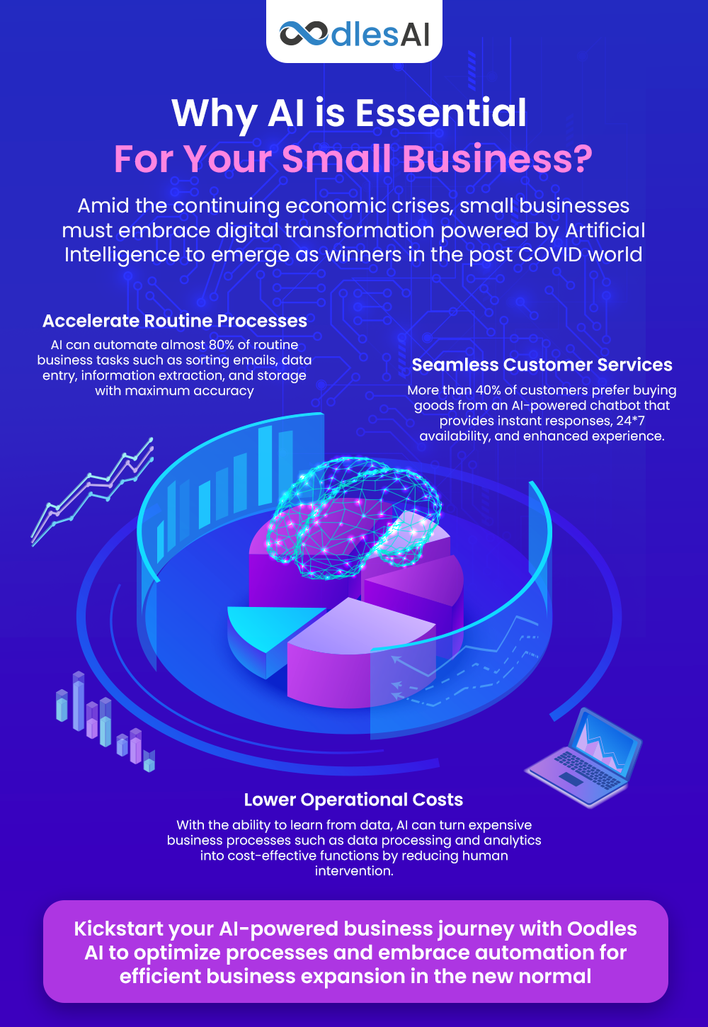 benefits of AI for small business