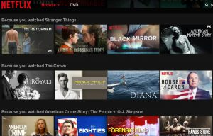 Netflix-Recommendations