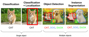computer vision services image recognition