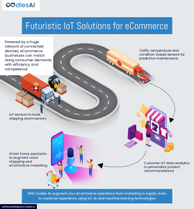 iot solutions for ecommerce